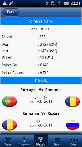 Romania 2011 12