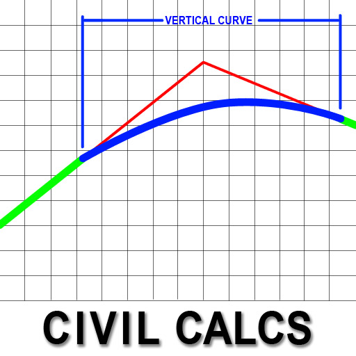 Civil Engineering Calculations