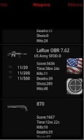 Screenshot of Medal Of Honor Warfighter Stat
