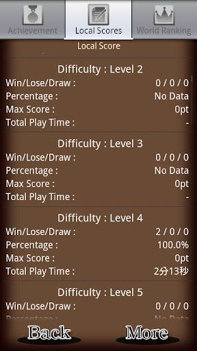 玩休閒App|マルバツ(○vs×)免費|APP試玩