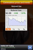 Screenshot of Oil Price etc