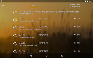 Screenshot of Atmospheric: Weather