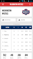Screenshot of Washington Mystics Mobile