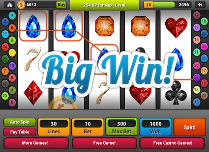 casino slots permissions