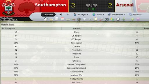 Статистика матча