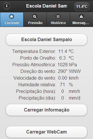 Weather ESDS