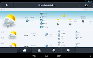 Screenshot of Weather in Mexico 14 days