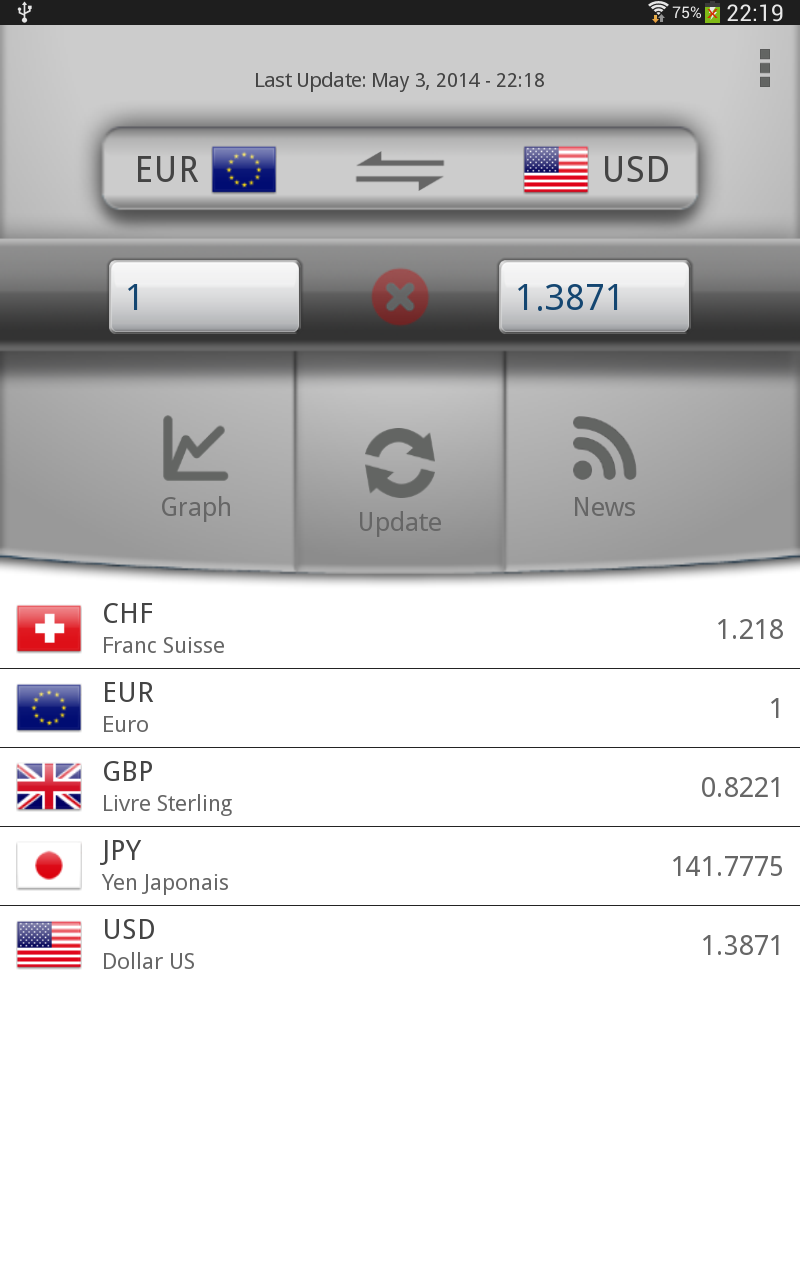 Easy Currency Converter Pro Screenshot 10