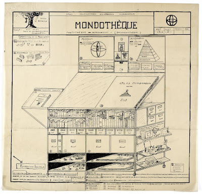 The Mondothèque drawn by Paul Otlet in the 1920's