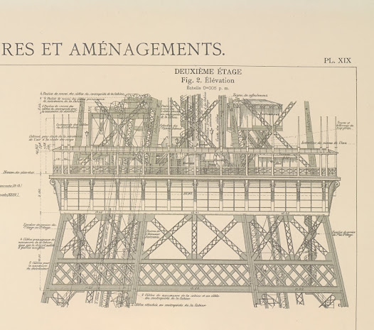 The second floor - Copy of Gustave Eiffel's original plates