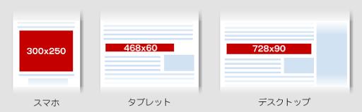 レスポンシブ広告ユニット/中央