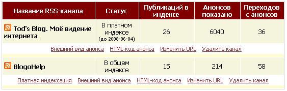 Привлечение трафика на сайт с помощью FeedMates.ru
