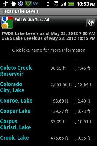 Texas Lake Levels