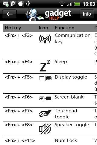 【免費教育App】Acer Aspire One 522 Gadget Hel-APP點子