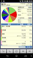 Screenshot of かけ~ぼ (家計簿)