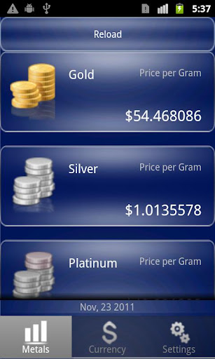 Forex Conversion Metal Prices