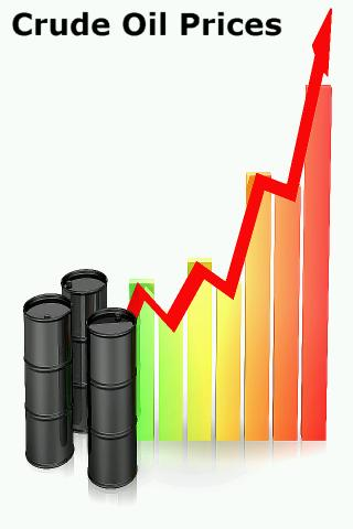 Crude Oil Prices.
