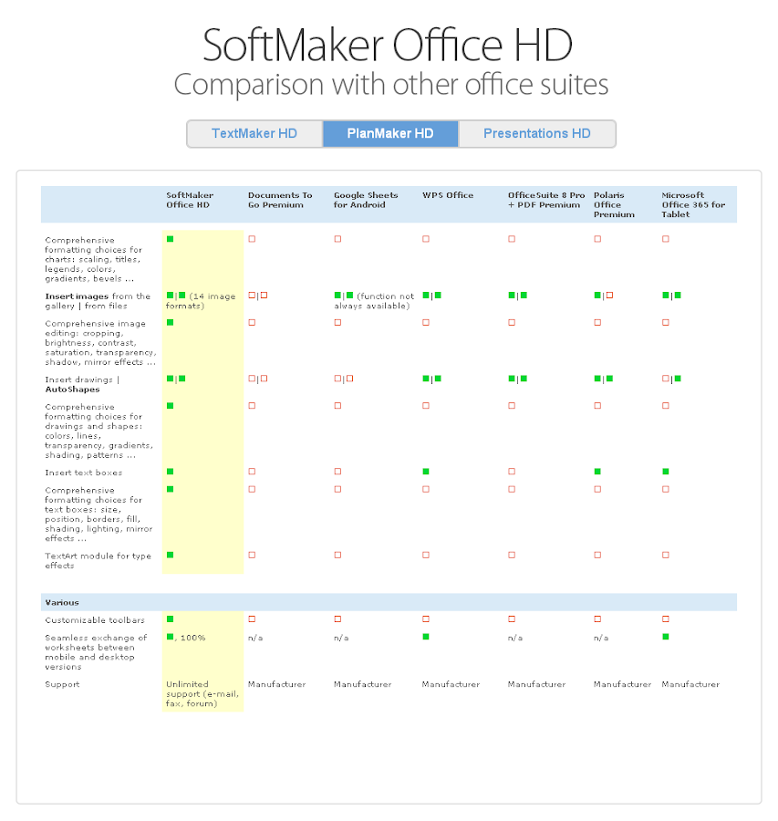 Office HD: PlanMaker FULL Screenshot 13