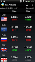 Screenshot of UA Currency