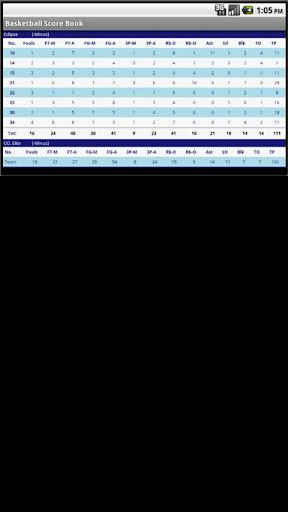 Basketball Stats Book