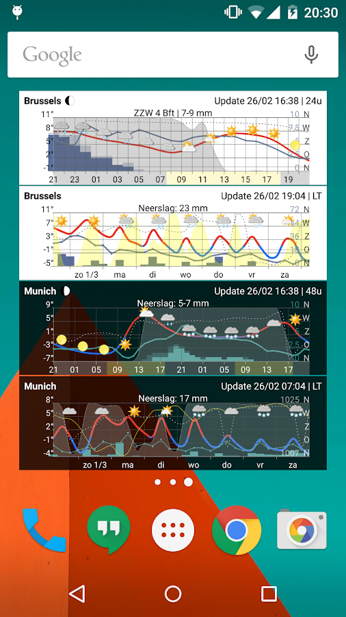 Meteogram Widget - Donate Screenshot 1