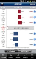 Screenshot of 瑞信窩輪牛熊數據分析 (HK Warrants)