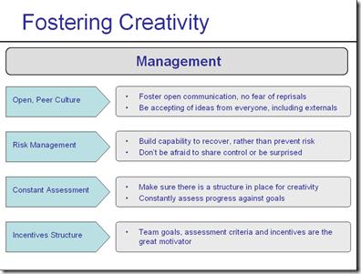 creativity and idea generation