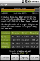 Screenshot of 3G Việt