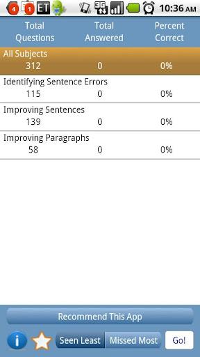 PSAT Prep: Grammar TestBank