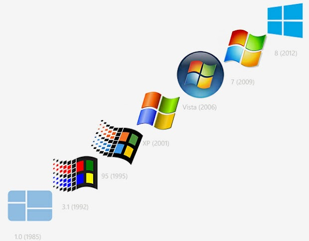 New Windows OS could be headed for release in 2015, announcement coming this April