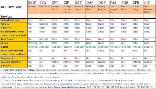 ativan cod delivery terms cif