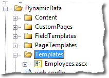 Templates folder under the DynamicData folder with the Employees template