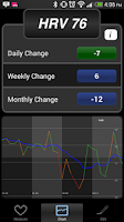 Screenshot of Bioforce HRV