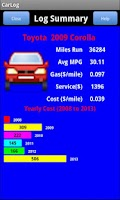 Screenshot of Car Performance Log