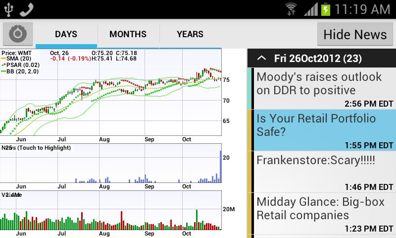 Stocks: Realtime Quotes Charts Screenshot 4