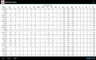 Screenshot of 6-4-3 Baseball Scorecard