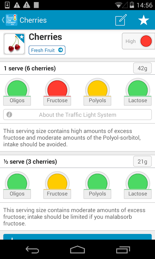 The Monash Uni Low FODMAP Diet Screenshot 3