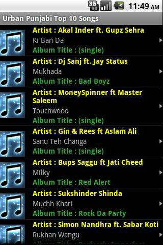 Urban Punjabi latest top songs