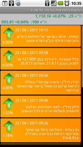 הודעות מתפרצות בורסה תל אביב