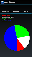 Screenshot of Call Log Statistics