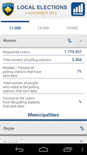 Kosovo Elections 2013 - screenshot