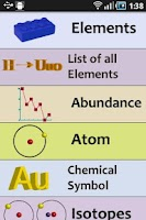 Screenshot of Atomic Chemistry and Physics