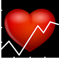 Free ANT+ Heart Rate Grapher APK for Windows 8