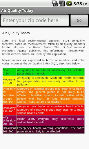 Air Quality Today