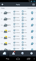 Screenshot of Weather in France 14 days