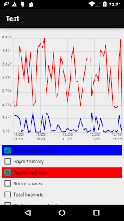 PoolWatch - Mining Monitor - screenshot