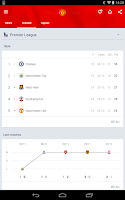 Screenshot of Onefootball - Pure Soccer!