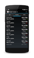 Screenshot of Weight Tracker ++