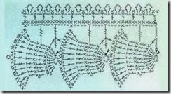 crochet bells edges