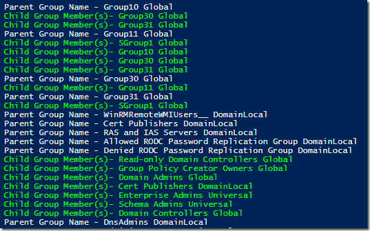 AD Group Report - List Group Members in Active Directory